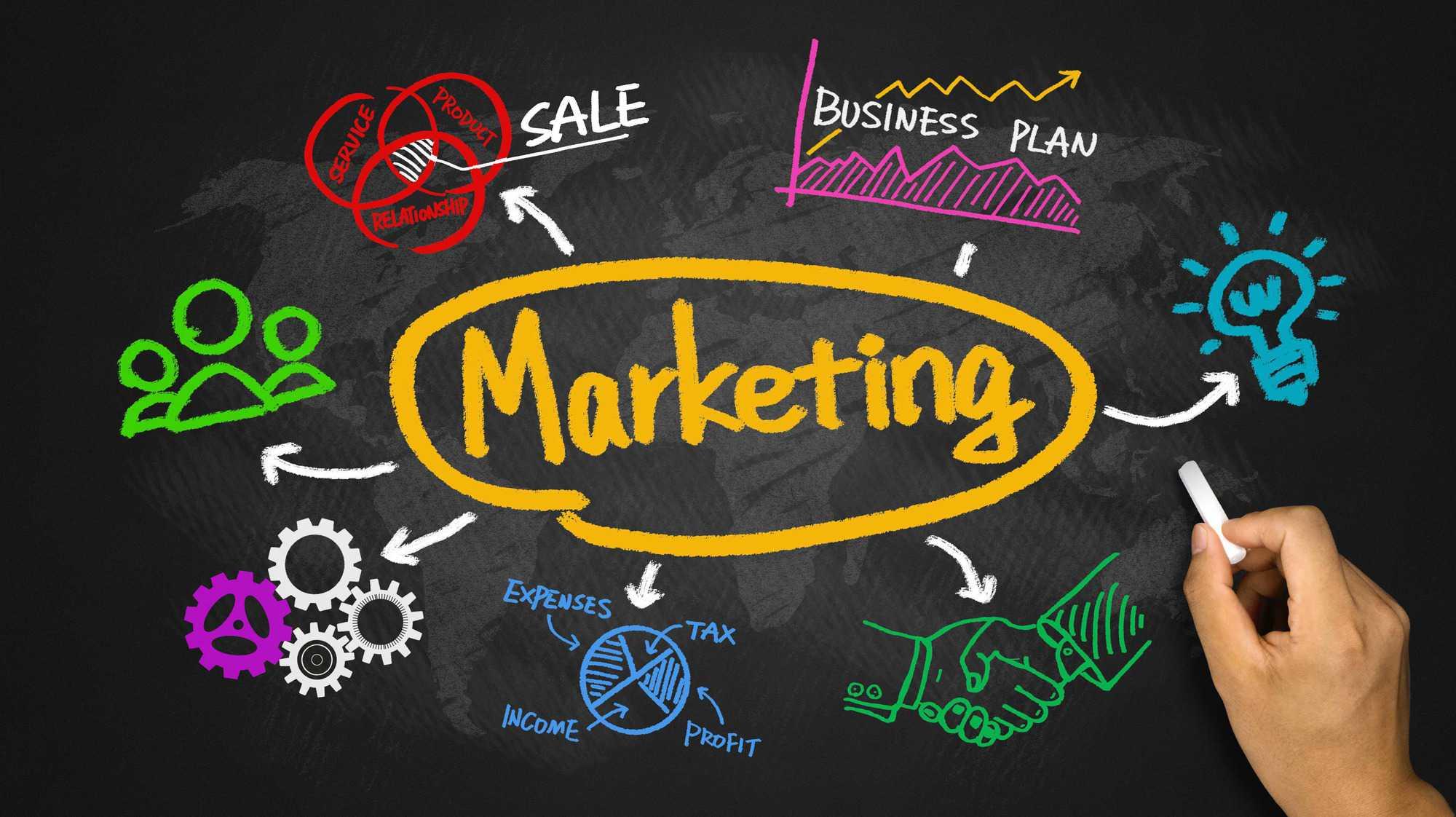 ما هو تخصص التسويق