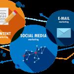 مقدمة عن التسويق الإلكتروني