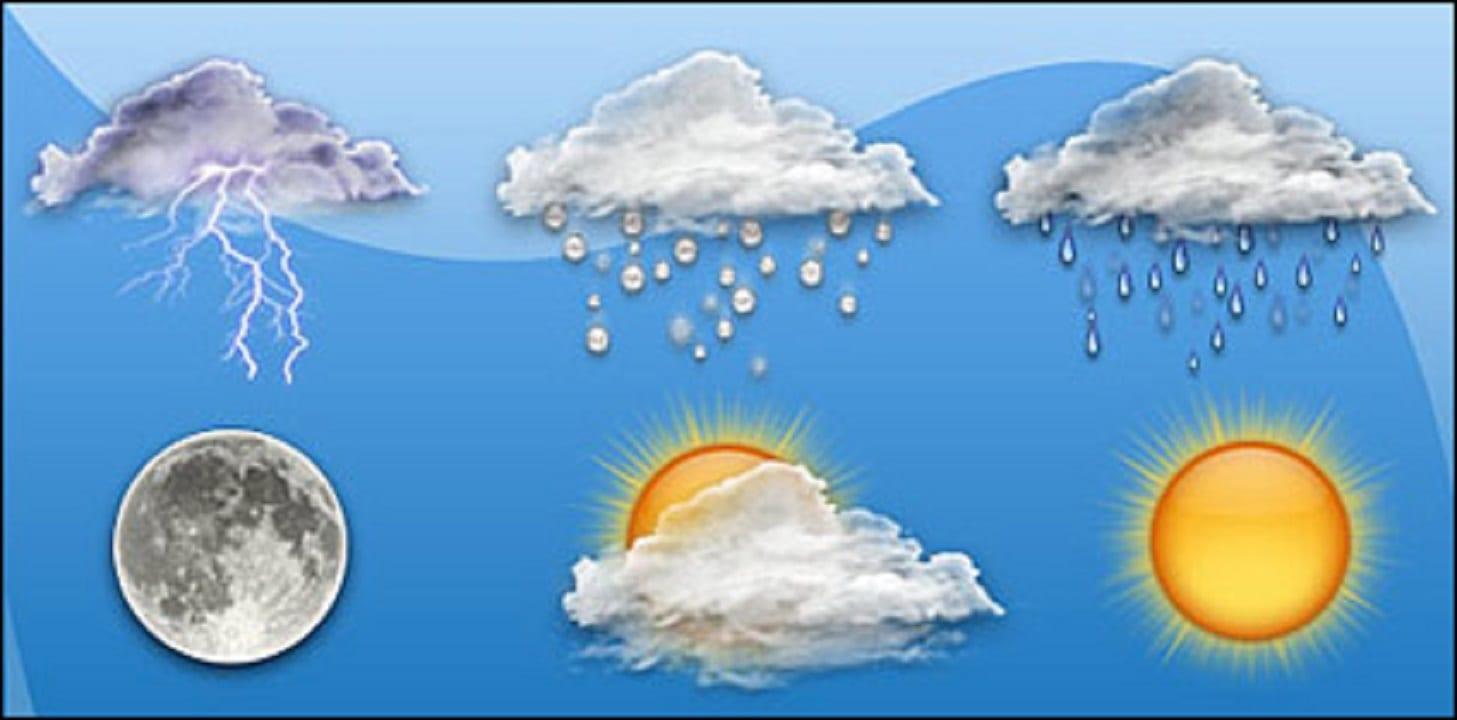 أحوال الطقس في أربيل