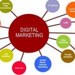 أهداف وأهمية التسويق الرقمي